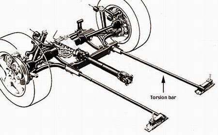 Engine Turned Trim Carbon Fiber Trim Wiring Diagram ~ Odicis