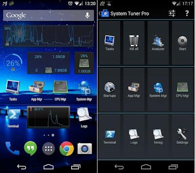 Tampilan Aplikasi 3C System Tuner Pro