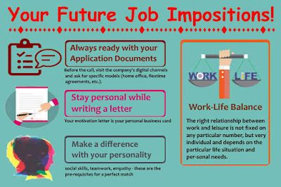 Your Future Job Impositions!