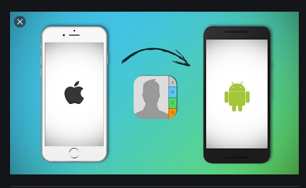 transfer photos from iPhone to Android