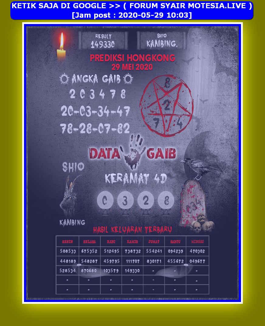 Kode syair Hongkong Jumat 29 Mei 2020 195