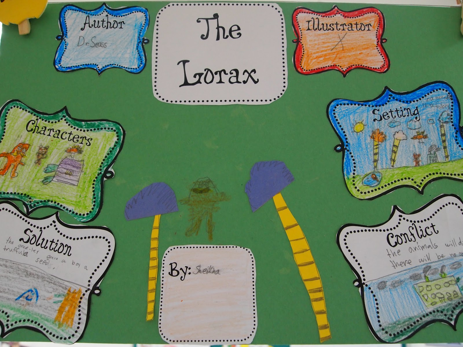 Travel Teach And Love Story Mapping Posters Idea And A