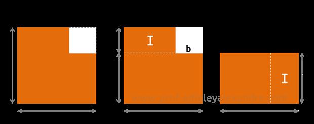 Diferença de dois quadrados