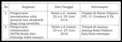 File Pendidikan DOWNLOAD JUKNIS PPDB ONLINE SMA NEGERI DAN SMK NEGERI  DAERAH ISTIMEWA YOGYAKARTA TAHUN PELAJARAN 2018/2019