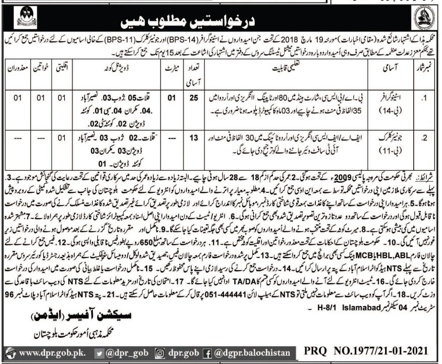 Latest Ministry of Religious Affairs  Jobs 2021