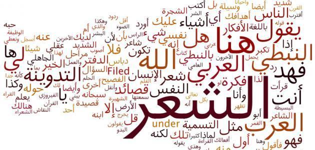 الحقول الدلالية في اللغة العربية 3 ثانوي