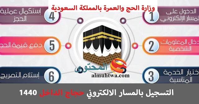 www.hajj.gov.iq استمارة التسجيل