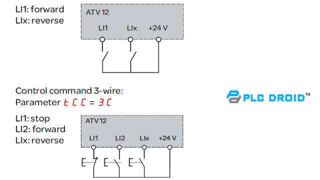 Wiring Diagram Control ATV12