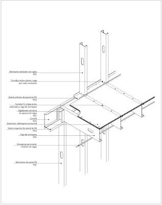 Entrepiso/Losa de steel frame (sistema industrializado de construcción en seco)