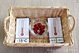 Thermometer Clip Cards