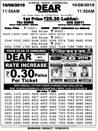 Sikkim State Lottery,Dear Valuable Morning