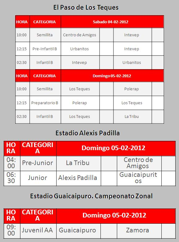 Calendario Beisbol Menor CALENDARIO