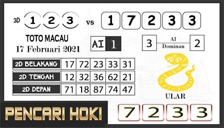 Prediksi Pencari Hoki Group Macau Rabu 17 Februari 2021