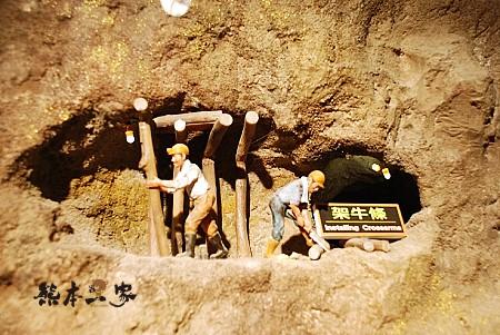 黃金博物館|茶壺山|九份老街