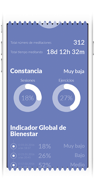 Fitness And Chicness-App Meditacion Siente-3