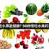 会吃水果能健康!?  吃对了对身体有益处! 常吃这50种水果的神奇功效!