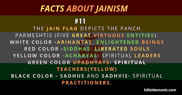 Jain Flag - Panca-Paramesṭhi