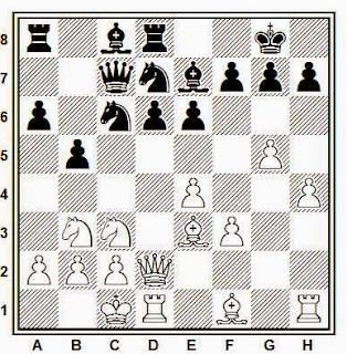 Partida de ajedrez Tal - Mohrlok, 1962, posición después de 14…b5