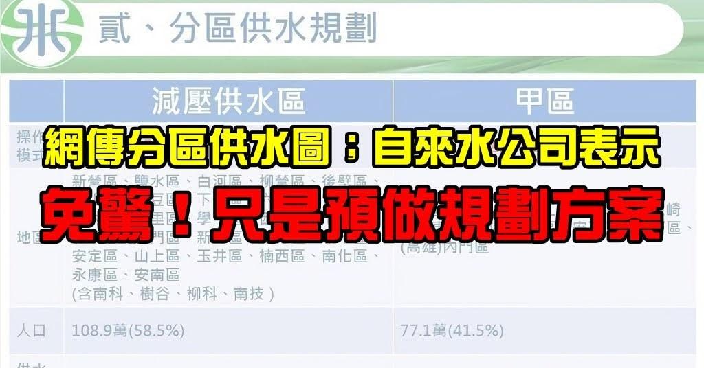 網傳台南分區供水圖|市府詢問自來水公司表示:只是預做規劃方案之一