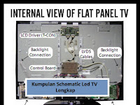 Kumpulan Schematic LED TV Berbagai Type