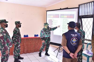 Aster Panglima TNI Tinjau Posko Terpadu PPKM Berskala Mikro di Cirebon