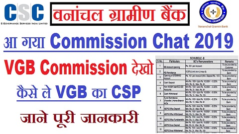 VGB Commission List