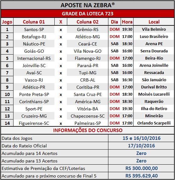 LOTECA 723 - PROGRAMAÇÃO / GRADE OFICIAL 03