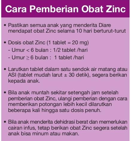 cara pemberian zinc
