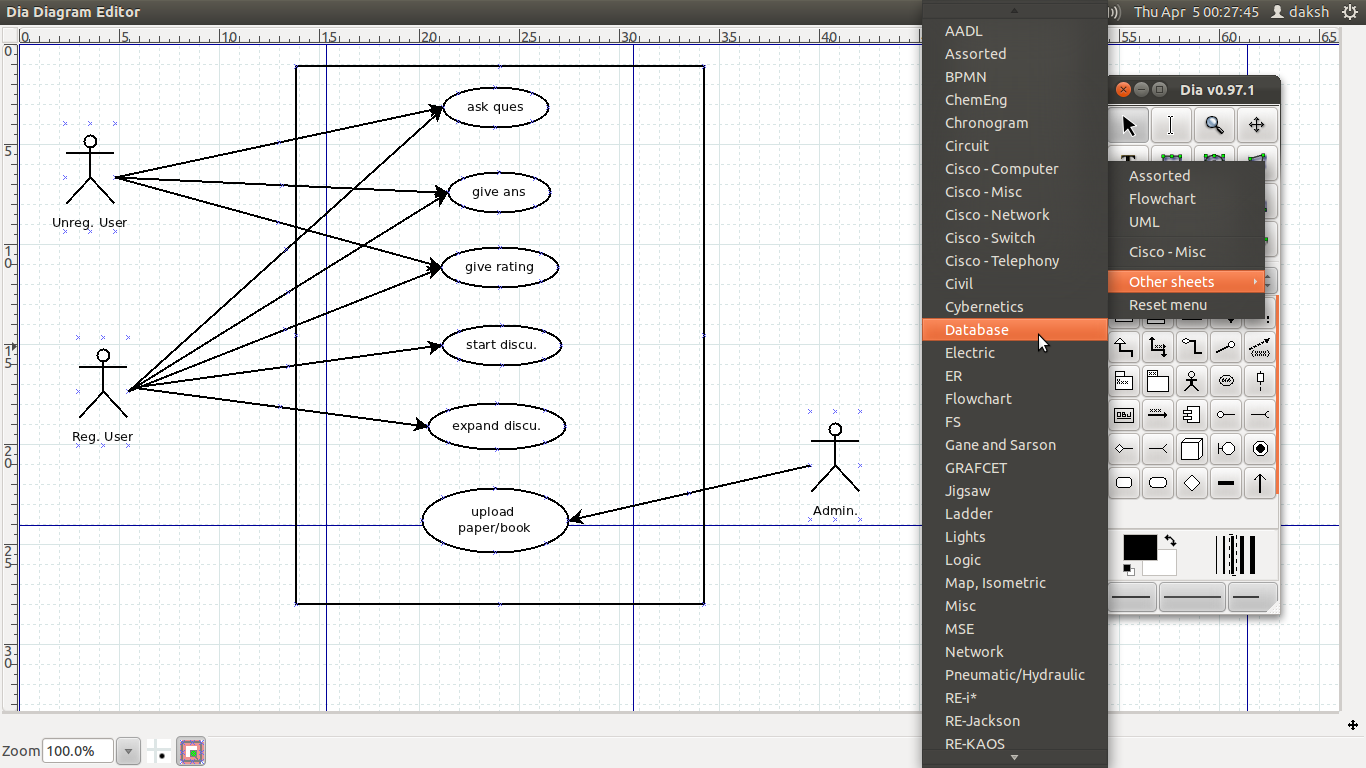 Uml Sequence Diagram Alternate Flow Philips Electronic Ballast Wiring Ubuntu Blog Dia A Tool For Drawing And Other