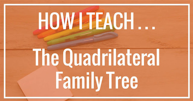 This little story about quadrilaterals helps students remember the family tree and the properties of quadrilaterals in high school geometry.