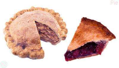 Pie, Pie food
