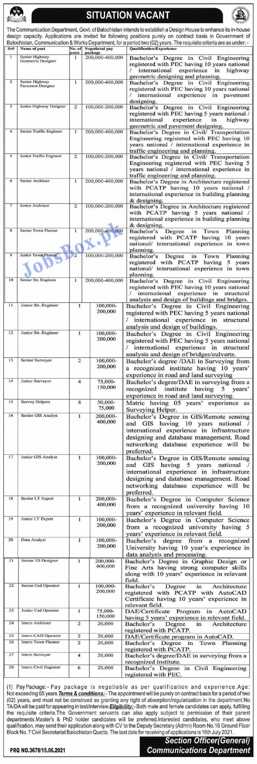 Communication Department Balochistan Jobs 2021 Latest Vacancies - Latest Government Jobs in Communication Department Balochistan 2021