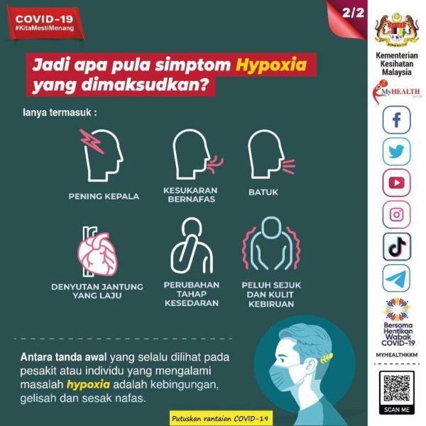 Happy Hypoxia boleh menjadi pembunuh senyap pesakit COVID19 - KKM