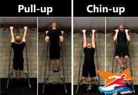 Phân biệt động tác Pull Up và Chin - Up