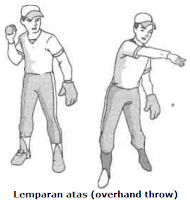 Lemparan atas (overhand throw)