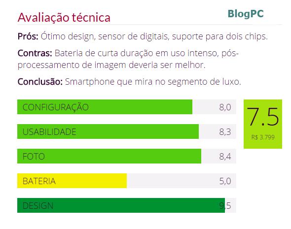 Avaliação técnica do smartphone da Sony Xperia X