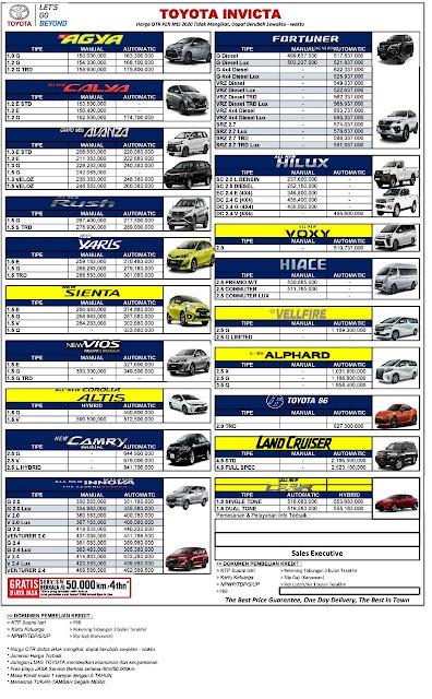 daftar harga avanza surabaya 2020