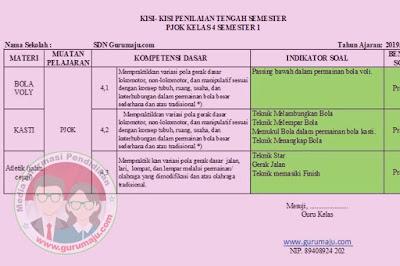 Kisi-Kisi Soal UTS / PTS PJOK Kelas 4 Semester 1 K13 Revisi