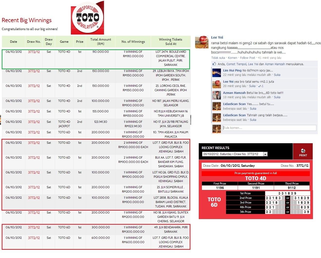 Prediksi Togel Singapura Hari Ini 02 Desember 2012