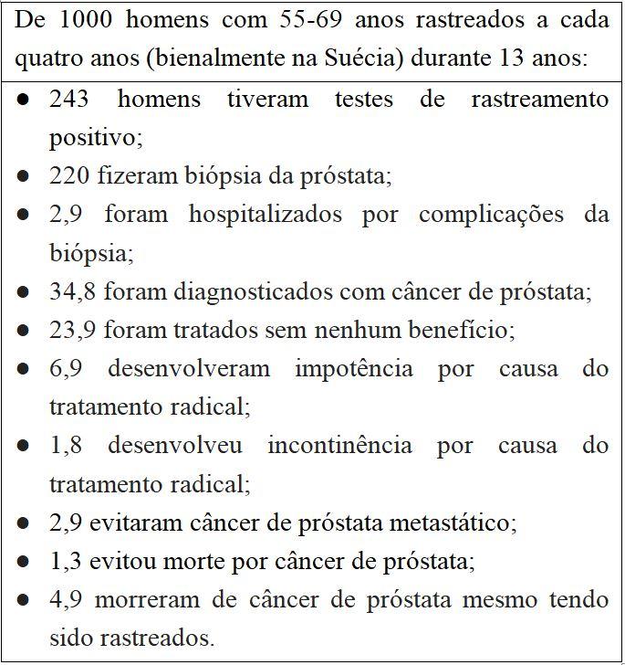 Calificaciones de Uspstf para detección de cáncer de próstata