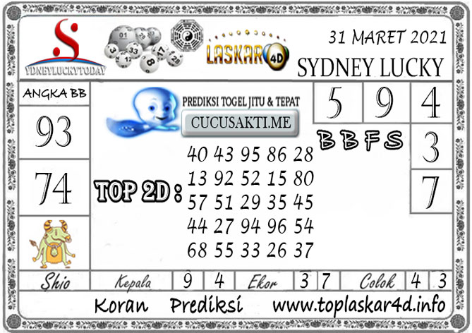 Prediksi Sydney Lucky Today LASKAR4D 31 MARET 2021