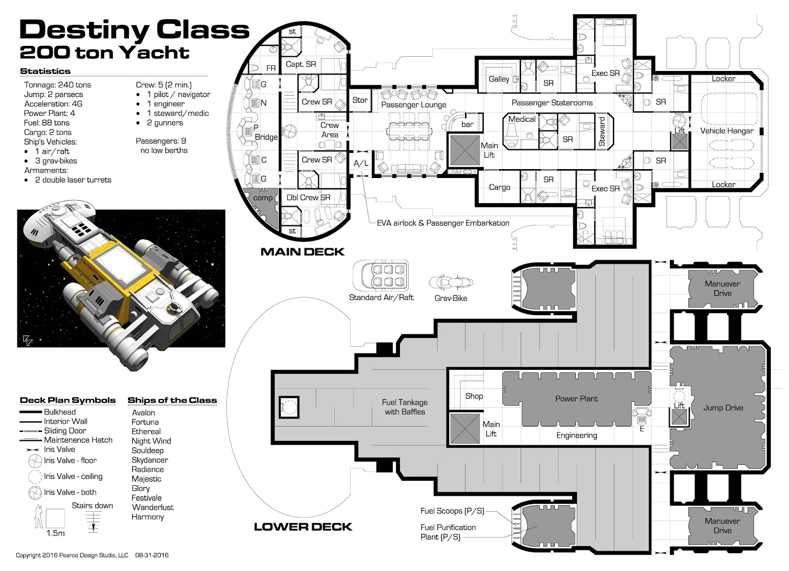 Yet another traveller blog deck plans starship 200 ton ish yacht deck plans starship 200 ton ish yacht baanklon Choice Image