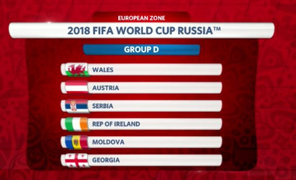 FIFA-World-Cup 2018-Group-D