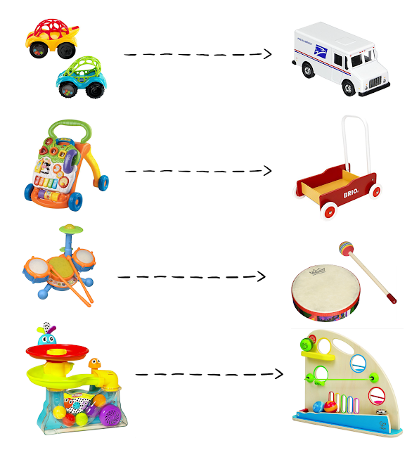 Montessori friendly toy alternatives to popular toddler gifts - for the same or similar price.