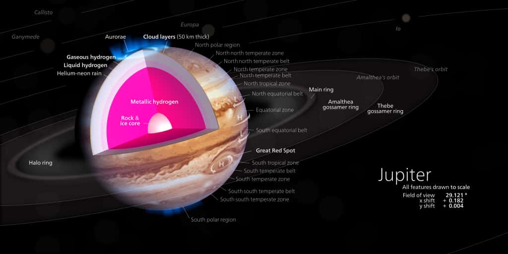 Liquid Metallic hydrogen ocean of Jupiter