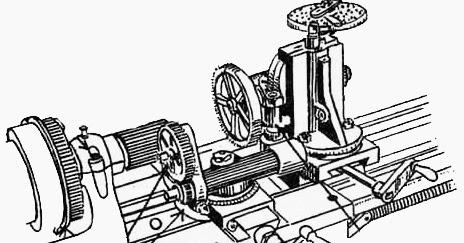 Mechanical Technology: Lathe Milling Attachment