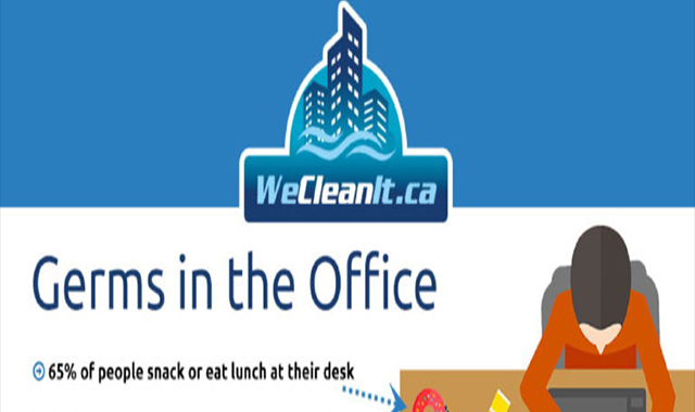 Office Cleaning Less Employee Sick Days #infographic