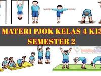 Materi PJOK Kelas 4 Semester 2 Kurikulum 2013 Variasi dan Kombinasi berbagai Pola Gerak dalam Aktivitas Senam Lantai