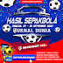 Hasil Pertandingan Sepakbola Tanggal 29 - 30 September 2020