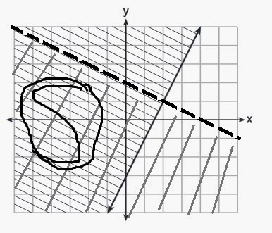 (x, why?): January 2015 Common Core Algebra Regents, Parts